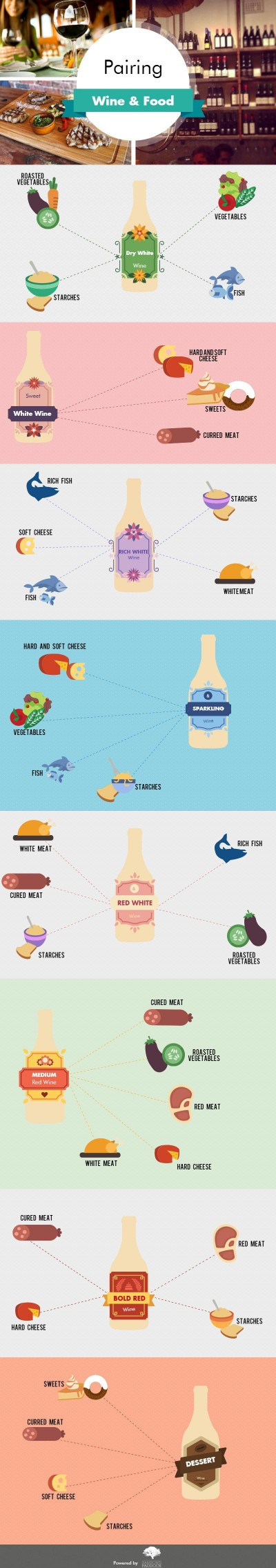 wine food pairing Looking for recipes to serve with your favorite wine allrecipes has more than 420 trusted wine pairing recipes complete with ratings, reviews and cooking tips.